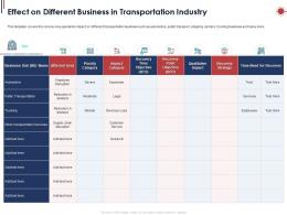Effect On Different Business In Transportation Industry Ppt Powerpoint Presentation Inspiration Format Ideas