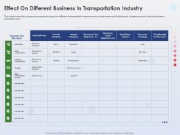 Effect On Different Business In Transportation Industry Trucking Business Ppt Good