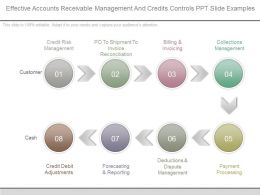 Effective Accounts Receivable Management And Credits Controls Ppt Slide Examples