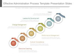 Effective Administration Process Template Presentation Slides
