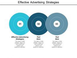 Effective Advertising Strategies Ppt Powerpoint Presentation Information Cpb