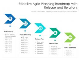 Effective Agile Planning Roadmap With Release And Iterations