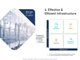 Effective And Efficient Infrastructure Cost Ppt Background