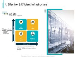 Effective And Efficient Infrastructure Deadlines Ppt Powerpoint Presentation Summary