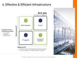 Effective And Efficient Infrastructure How To Mold Elements Of An Organization For Synergy And Success Ppt Clipart