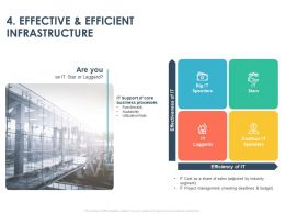 Effective And Efficient Infrastructure Ppt Powerpoint Presentation Gallery Portrait