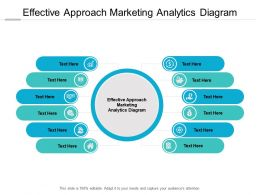 Effective Approach Marketing Analytics Diagram Ppt Powerpoint Pictures Cpb