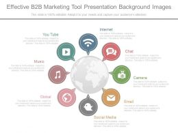 Effective B2b Marketing Tool Presentation Background Images