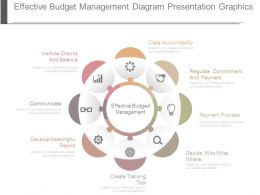 Effective Budget Management Diagram Presentation Graphics
