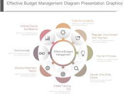 Effective Budget Management Diagram Presentation Graphics