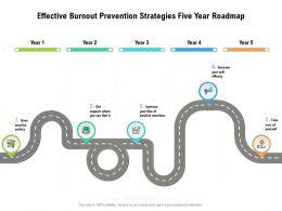 Effective Burnout Prevention Strategies Five Year Roadmap