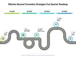 Effective Burnout Prevention Strategies Four Quarter Roadmap