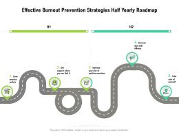 Effective Burnout Prevention Strategies Half Yearly Roadmap
