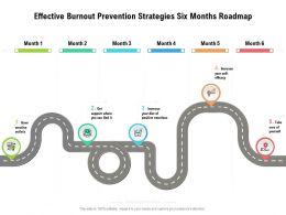 Effective Burnout Prevention Strategies Six Months Roadmap