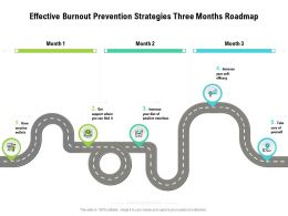 Effective Burnout Prevention Strategies Three Months Roadmap
