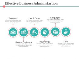 Effective Business Administration Powerpoint Topics