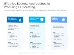 Effective Business Approaches To Procuring Outsourcing