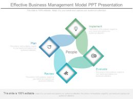 Effective Business Management Model Ppt Presentation
