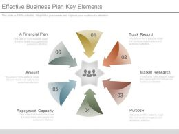 Effective Business Plan Key Elements Presentation Graphics
