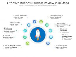 Effective Business Process Review In 10 Steps