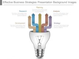 Effective Business Strategies Presentation Background Images