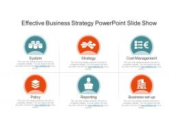 Effective Business Strategy Powerpoint Slide Show