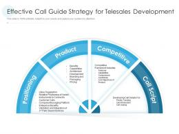 Effective Call Guide Strategy For Telesales Development