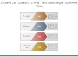 Effective Call To Actions For Web Traffic Improvement Powerpoint Topics