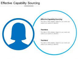 Effective Capability Sourcing Ppt Powerpoint Presentation Gallery Grid Cpb