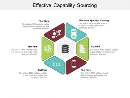 Effective Capability Sourcing Ppt Powerpoint Presentation Summary Pictures Cpb