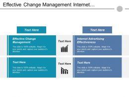 Effective Change Management Internet Advertising Effectiveness Internet Strategy Cpb