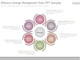 Effective Change Management Tools Ppt Samples