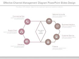 Effective Channel Management Diagram Powerpoint Slides Design