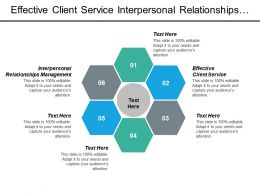 Effective Client Service Interpersonal Relationships Management International Negotiation Skills Cpb