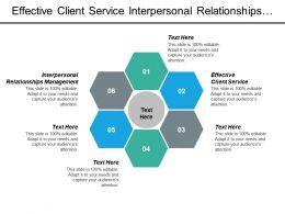 Effective Client Service Interpersonal Relationships Management International Negotiation Skills Cpb