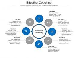 Effective Coaching Ppt Powerpoint Presentation Portfolio Themes Cpb
