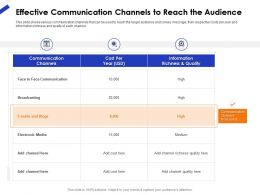 Effective Communication Channels To Reach The Audience Ppt File Display