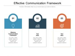 Effective Communication Framework Ppt Powerpoint Presentation Template Cpb