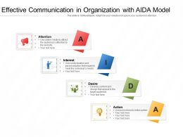 Effective Communication In Organization With AIDA Model