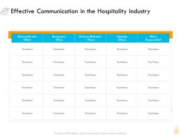 Effective Communication In The Hospitality Industry Ppt Summary Skills