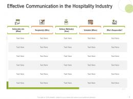 Effective Communication In The Hospitality Industry Strategy For Hospitality Management Ppt Model