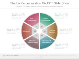 Effective Communication Mix Ppt Slide Show