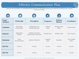 Effective Communication Plan Of Referrals Ppt Powerpoint Presentation Gallery Graphics Tutorials
