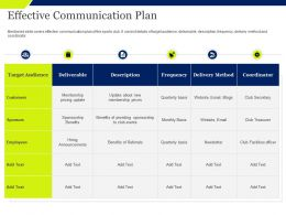 Effective Communication Plan Target Audience Ppt Powerpoint Presentation Layout