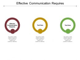 Effective Communication Requires Ppt Powerpoint Presentation Summary Good Cpb
