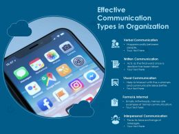 Effective Communication Types In Organization