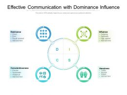 Effective Communication With Dominance Influence