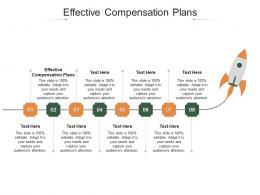 Effective Compensation Plans Ppt Powerpoint Presentation Portfolio Cpb
