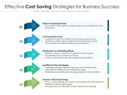 Effective Cost Saving Strategies For Business Success