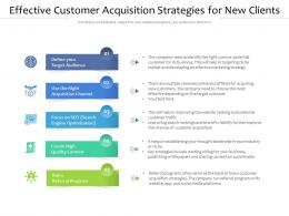 Effective Customer Acquisition Strategies For New Clients